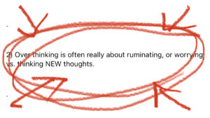 Over thinking is often really about ruminating, or worrying vs. thinking NEW thoughts